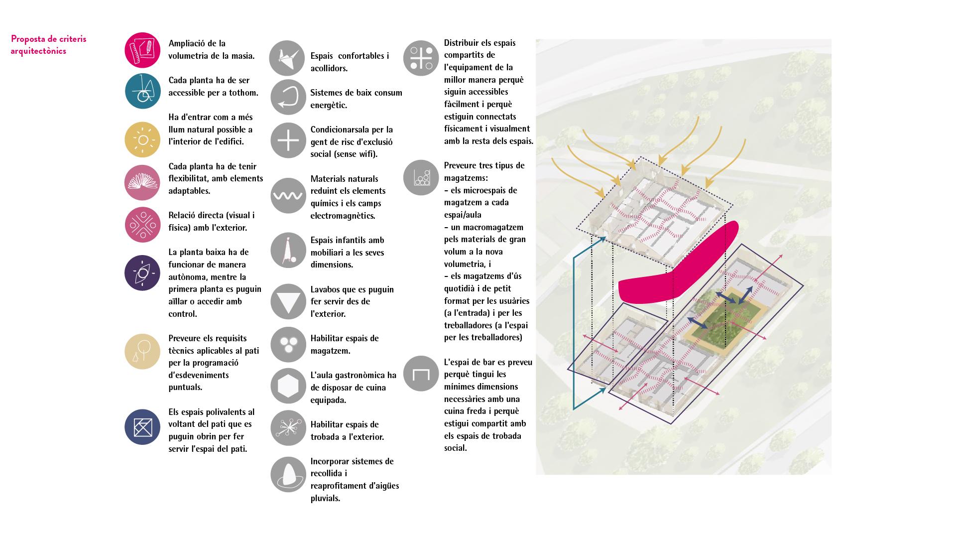plantilla fotos_Activitats a Volpelleres_Tipologies d'espai públic presents al barri