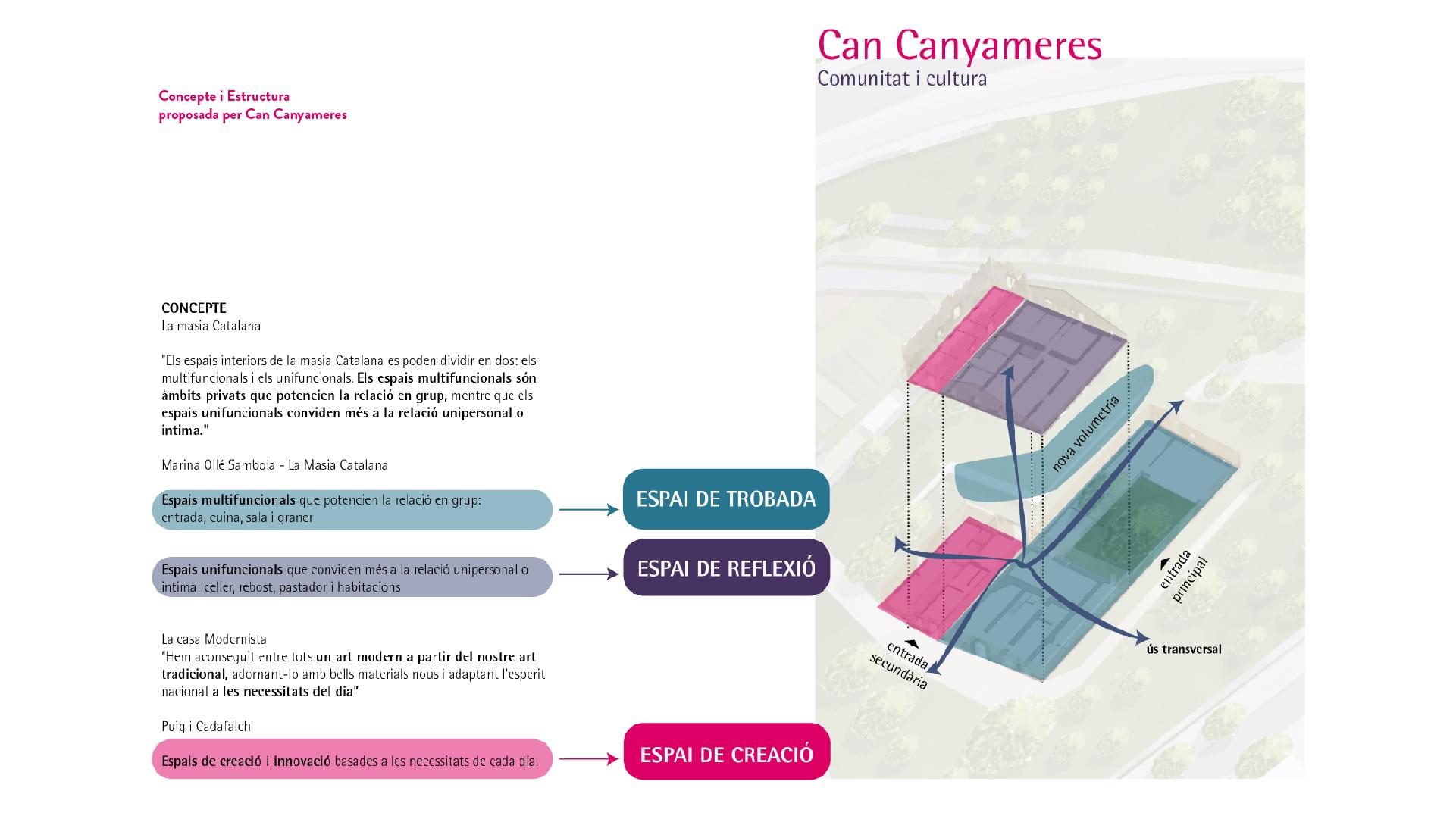 plantilla fotos_Concepte i Estructura proposada per Can Canyameres
